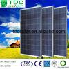 2014 Hot sales cheap price price per watt polycrystalline silicon solar panel