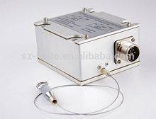 W1900 fría cepilladora temposonics de posición lineal con buena calidad