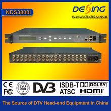 NDS3800 Ip to AV decoder , ip to av converter
