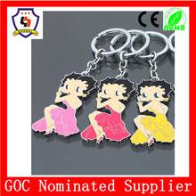 cartoon belle&beauty wearing various dress key chain/ dancer souvenir keychain/ sister gift (HH-key chain-934)