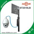 Nuovo 2014 3 km 2.4g digitale a lungo raggio trasmettitore video wifi
