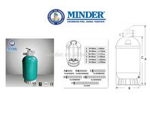 GH SERIES 1.5 inch Top-mount quartz sand filter sand filter media automatic sand filter