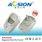 High quality ultrasonic flea repel with LED light AN-A620