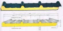 Polyurethane(PU) Sandwich Panel production