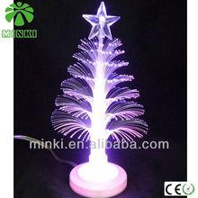 2014 MINKI USB chritmas gift/christmas gifted kits ego c ecig