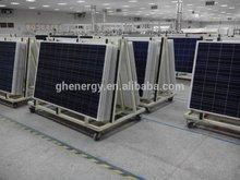 gh solar, tuv ce iec, solar panel 250w 265w, yingli solar quality