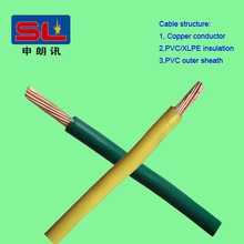 1.5mm electric cable