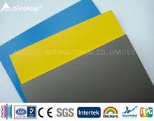 nano-pvdf panel solar