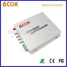 High performance vga video converters