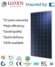 Solar Energy Solar Module150W/140W/130W/120W High Efficiency Solar Panel TUV CE CEC