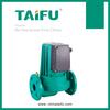 Circulating pump taizhou motor