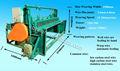 prensado de malla de alambre máquina de tejer