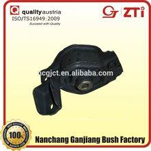 rubber mounting blocks manufacturer