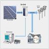 Best supplier easy install solar power system for cctv