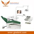 China unidade dental produtos odontológicos dentista para extrair fórceps/alicate