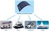 High efficiency USA Sunpower Monocrystalline Silicon 150W semi flexible solar panel for boats and RV