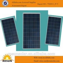 TUV certificated solar panel 300wp high efficient flexible solar panel