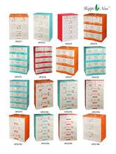 Jewelry Cosmetic Plastic Drawers Storaging plastic drawer
