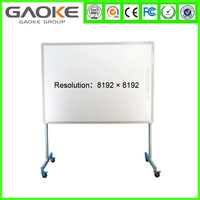 China factory manufacturer cheap price mobile wireless magnetic whiteboard material
