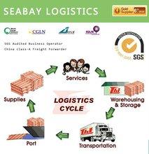Competitive international cargo ship