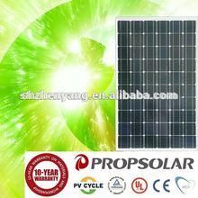 100% TUV Standard high efficiency high quality mono solar module 12v