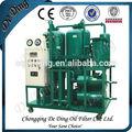 Filtro de aceite de la máquina, aceite de la planta de refinería de petróleo reclaimation