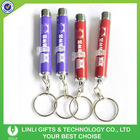 Customized Logo Torch Key ring Projector