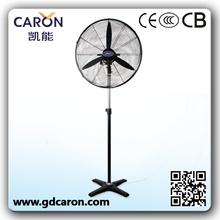 electric fan industrial fan foshan factory ABC
