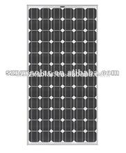 Mono 280Watts Solar Panel Price
