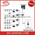 Sewo inteligente fio elétrico automático guia