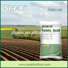 Fulvic acid replacement urea fertilizer