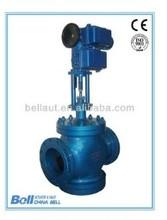 ZAZP BELLAZP electric control flange connection globe valves