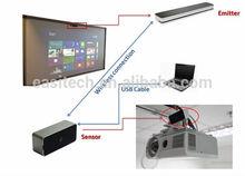 Portable Interactive Electronic Whiteboard