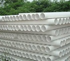 small diameter pvc pipe for water supply and drainage