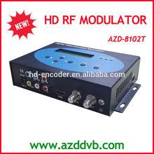 HDMI/COMPONENT/COMPOSITE TO DVB-T RF Modulator