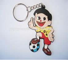 Popular Gift set/3D PVC Kyechains/Leather&Metal&PVC Keychain/Promotion Wholesale Custom Keychains/2014 Promotional Keychain