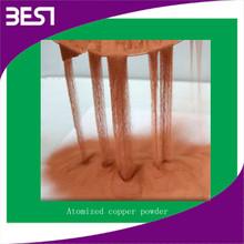 Best05A lme copper ore price