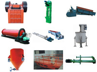 bricks machine,investors seeking projects,fly ash bricks machine 2014