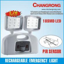 led ring light