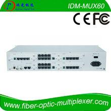 Double power panel supply power 1+1 Mutual backup optical fiber multiplexer