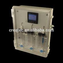 Industrial online free chlorine and CLO2 meter