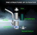 O mais novo 2014 capacidade enorme vapor 900 mah mini cachimbo de e- combate a loja do cachimbo de água