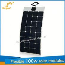 Sungold PV Module Manufacturers flexible solar panels australia map google