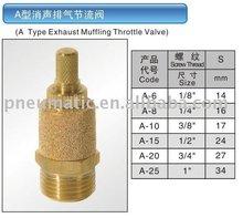 A Type Exhaust muffler