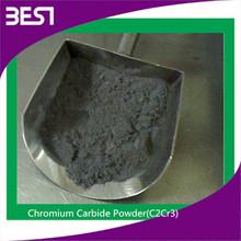 Best06 powder carbide chrome grille for skoda