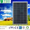 80w solar panel