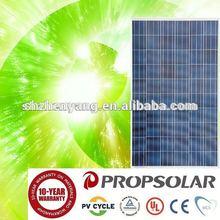 Popular 100% TUV Standard high efficiency low price 2012 best solar panel system