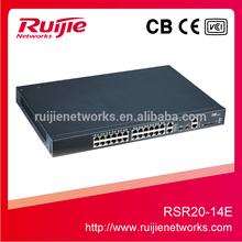 car wifi router Original high quality RSR20-14E 3g wifi router sim card better than huawei router