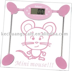 Glass Electronic Personal Scale