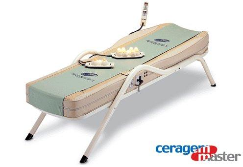 ceragem machine price